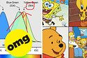So, There's Actually A Reason Your Favorite Cartoon Characters Are All Yellow