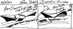 Zaha Hadid's inspiration for the Aquatics Center #Olympics @Sports_AndMore @Cun245 #fc3arch