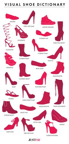 Know your styles! Visual Shoe Dictionary | JustFab blog
