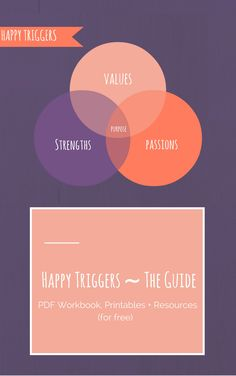 find your purpose - happy triggers