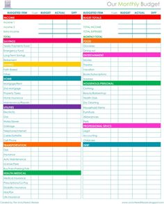 Printables Free Printable Budget Worksheets monthly budget households and sheet on pinterest the uncluttered lifestyle how i keep house running part free home organizing download financial checklist sheet