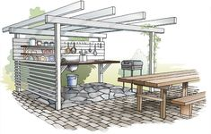Utekök - martinsons.se Patio Bar, Pergola Patio, Pergola Plans, Bbq Bar, Village House Design, Backyard Renovations, Canopy Outdoor, Outdoor Kitchen Design, Home And Garden