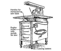 Radial-arm saw stand - Fine Homebuilding Tip