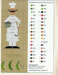 Image result for Chef Cross Stitch Patterns Free Printable