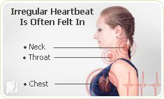 Irregular heartbeat is a common symptom experienced by women during the menopausal transition. Heart palpitations or tachycardia occurs when the heart beats faster or more forcefully than normal. Irregular heartbeat can occur at any time of day or night. Episodes may last anywhere from a few seconds to several minutes and may include:: • Fluttering • Feeling the heart has skipped a beat • Pounding in the chest, throat, or neck • Heartbeat awareness • Increased pulse rate • Rapid heartbeat