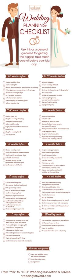 12 Month Wedding Planning Timeline [Infographic] | Techno FAQ