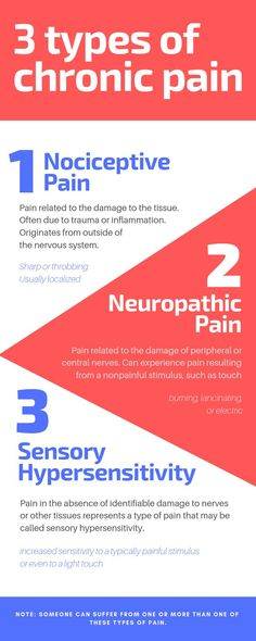 There are three common types of chronic pain. People can suffer with one or more that one type at any time. CBD oil has been effective with each of these types of chronic pains. Chronic Fatigue, Chronic Illness, Chronic Pain, Autonomic Nervous System, Neuropathic Pain, Cbd Oil For Sale, Withdrawal Symptoms, Natural Pain Relief, Traumatic Brain Injury