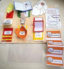 Lapbook com os minik-books abertos Lap Books, Mini Books, History Projects, School Projects, Kreative Jobs, Lap Book Templates, Kids Class, Graphic Organizers, Kids Education