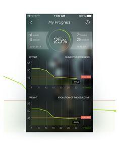 PlayWellness iPhone app