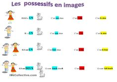 BBC langues français Speed Dating