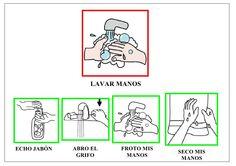 pictogramas lavarse manos - Buscar con Google Special Education, Presentation, Teacher, Messages, Activities, Comics, Google, Ideas, School Routines
