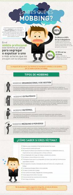 ¿Sabes qué es #mobbing? ¿Cómo saber si eres víctima de este problema? #Trabajo #UTEL #Infografia #Consejos #ClimaLaboral