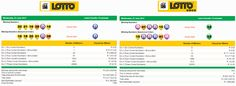 Latest  #SouthAfricanLottoResults & #SouthAfricanLottoplusResults  03 June 2015  https://www.playcasino.co.za/lotto-and-lottoplus-results-south-africa-03-june-2015.html