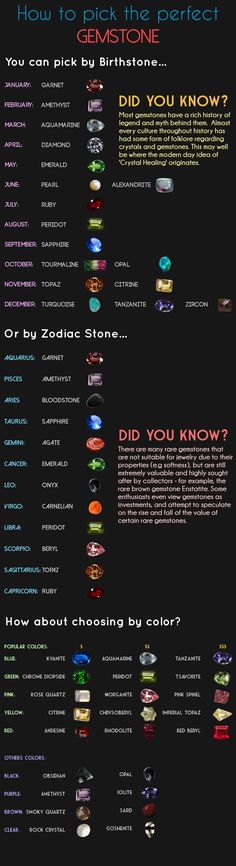 How to choose a gemstone (for yourself or a significant other), by birthstone, zodiac stone and color www.semipreciouss...