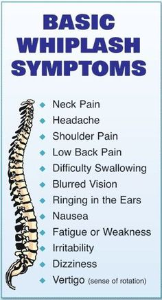 Basic Whiplash Symptoms & Its Treatment With Tebby Chiropractic and Sports Medicine Clinic — in Charlotte, NC, United States.