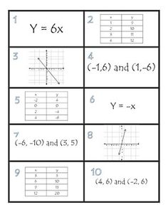 ... math 101 on pinterest equation solving : Moving Words Math Worksheet