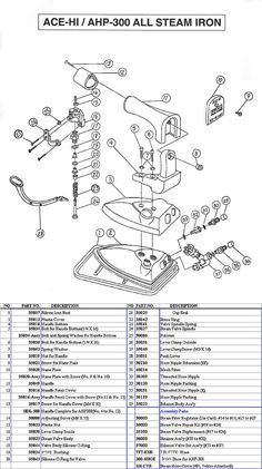 Rowenta Iron Diagram Google Search Iron Pinterest