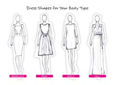 Dress Shapes to suit your Body Type