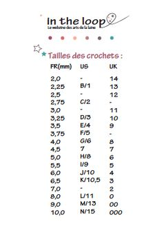 Aide mémoire taille des crochets et termes de crochet anglais-français