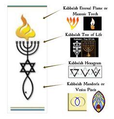 Messianic Symbol and Kabbalah Symbols