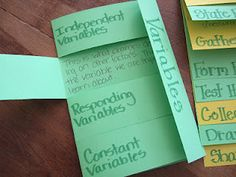 The Inspired Classroom: Scientific Method Foldable - I like the right flap for keeping the others from opening.