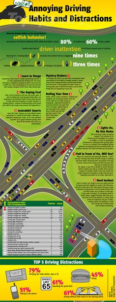 Annoying Driving Habits and Distractions. Most bad driving habits result from selfish behavior. Safe Driving Tips, Driving Safety, Drivers Ed, Distracted Driving, Driving School, Driving Class, Car Shop, Safety Tips, Car Insurance