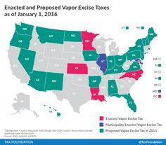 US taxes concerning vaporizers, e-cigs, and vape juice