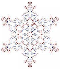 Bildergebnis für crochet snowflake chart