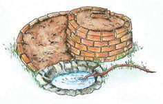Kräuterspirale Bauanleitung mit Teich