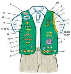 Junior Uniform – Placement of Patches and Insignia Girl Scout Junior Vest, Girl Scout Uniform, Girl Scout Leader, Girl Scout Troop, Cub Scouts, Girl Scouts, Girl Scout Badge Placement, Patches, Scouts