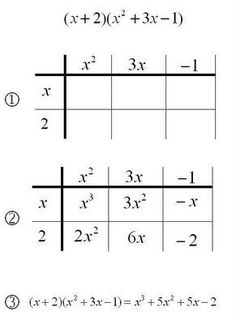 Students generally learn to divide polynomials using long division or synthetic division. This post is about another method for dividing Maths Algebra, Math Tutor, Math Teacher, Math Classroom, Teaching Math, Math Education, Physics And Mathematics, Math Formulas, Math About Me