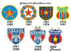 Soccer Teams, Soccer Shirts, Everton Fc, Porsche Logo, Old And New, My Images, Badge, History, European Football