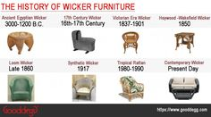 The history of wicker furniture