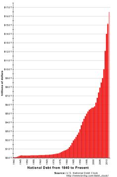 Houston, we have a problem ...     if that is not parabolic I dont know what is. Key acceleration dates .. 1980, 2002, 2008.