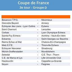 🏆 Le 3e tour de la Coupe de France d'#échecs aura lieu demain, voici les matches du groupe D.