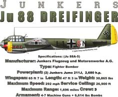 WARBIRDSHIRTS.COM presents German Warbirds, available on Polos, Caps, T-shirts, Sweatshirts and more. featuring here in our Germany collection the Ju 88 Dreifinger