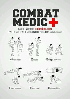 Army Workout, Military Workout, Military Training, Gym Workout Tips, Superhero Workout, Firefighter Workout, Militärisches Training, Special Forces Workout, Sandbag Workout