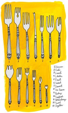 Good Southern Belle Manners: Knowing Different types of forks - helpful to keep in mind if you're the host or as a sneaky cheat sheet if you're a guest and are a little overwhelmed with multiple forks in front of you! recipe of cooking guide Good Manners, Table Manners, Dining Etiquette, Etiquette Dinner, Table Setting Etiquette, Etiquette And Manners, Vintage Modern, Decoration Table, Decorations