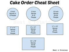 Size of Half Sheet Cake - - Yahoo Image Search Results Cake Portions, Cake Servings, Baking Business, Cake Business, Business Ideas, Cake Size Chart, Birthday Cake Prices, Cake Serving Chart, Full Sheet Cake