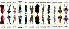 Mutants & Masterminds Villains Character Sheet 066