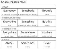 Схемы - грамматика | 46 фотографий