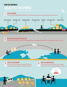 GIS_response_infographic-02_reduced