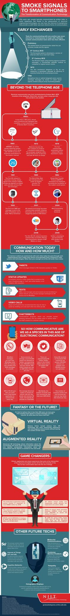 how electrical engineering has transformed communication infographic communication technology