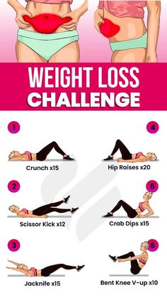 Body Weight Leg Workout, Full Body Gym Workout, Slim Waist Workout, Flat Belly Workout, Gym Workout Videos, Gym Workout For Beginners, Weight Loss Workout Plan, Fitness Workouts, Butt Workout