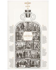 The History of Gin Illustrated by Steven Noble on Behance Gin History, Please To Meet You, Scratchboard, Middle Ages, Illustration Art, Illustrations, Behance, Education, Garden