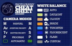 It takes more than a great camera to take great photos. Live up to your photography potential with these photography cheat sheets.