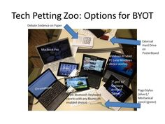 Ed Tech Reflections: A BYOT Glossary for the School Community Assistive Technology, Educational Technology, 21st Century Learning, School Community, Bluetooth Keyboard, Chromebook, Zoo Animals, Classroom, Schools