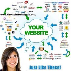 Get the best online Business Promotion to increase the reach of your business. Just visit:http://www.thoughtfulminds.org/online-business-promotion/