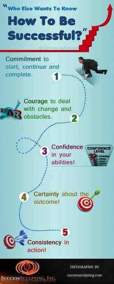 How To Be Successful – 5 Steps On The Path To Success [Infographic] Be sure to visit http://successsculpting.com/655/how-to-be-successful/ to read the article to goes into detail on each of the five steps.