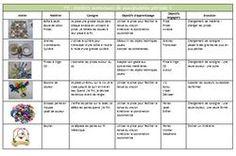 Programmation ateliers autonomes ps période 1